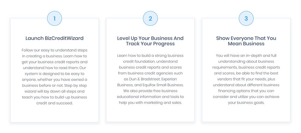 Bizfinpro review free business credit builder platform business credit building steps reheart Choice Image