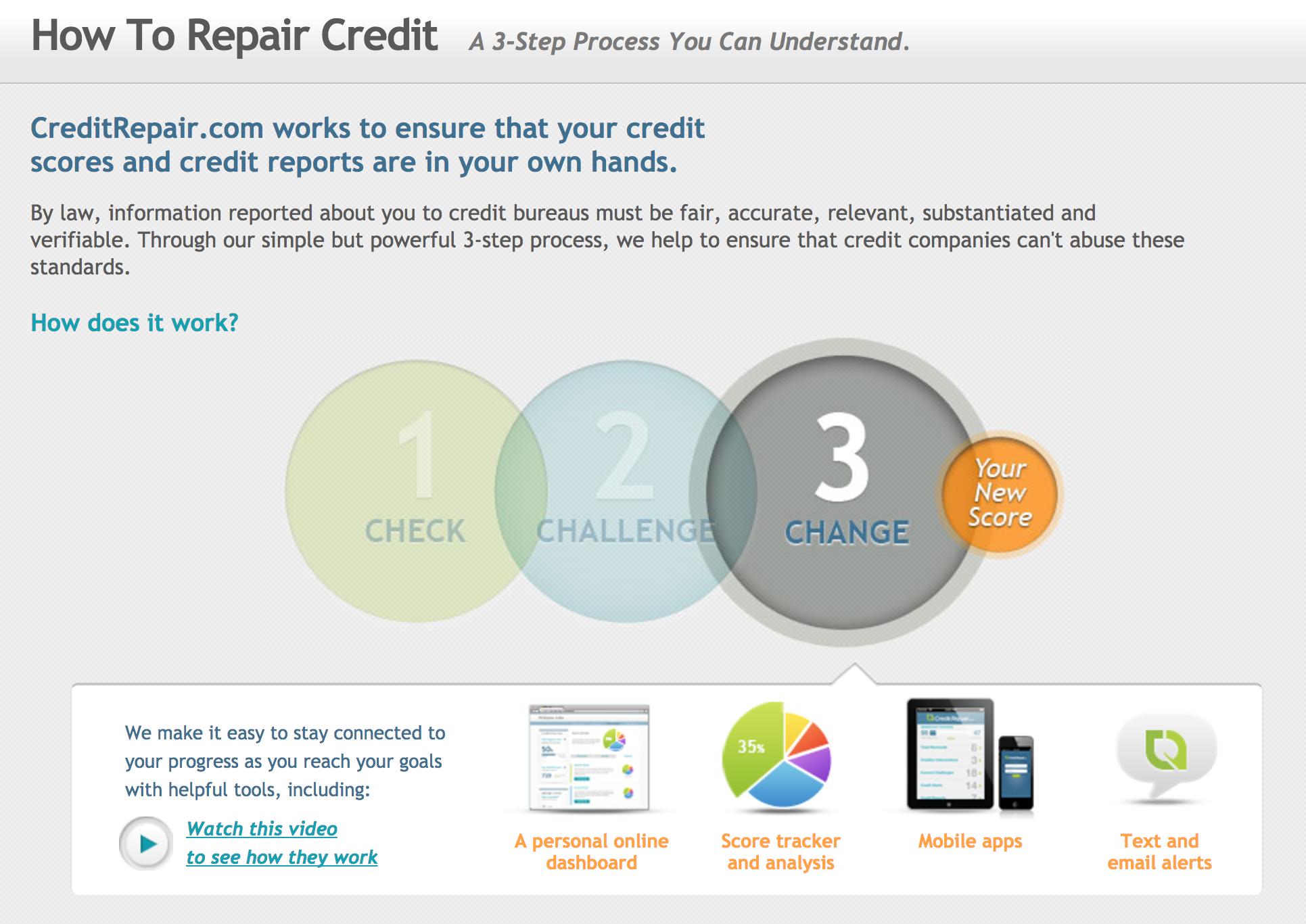 Kreditunternehmen