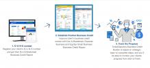 business credit suite